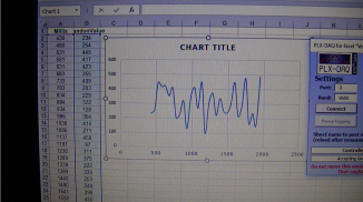 You an see here in the zoomed in view, that it makes life a lot easier when manipulating data and constructing charts all in one shot :)
