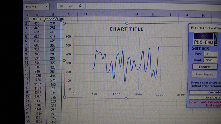 Excel chart number 2