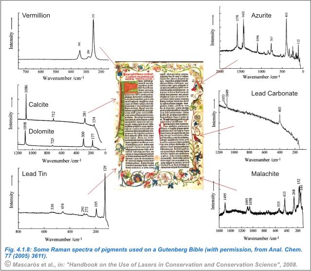 Fig4.1.8 gutenberg bible pic2