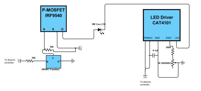circuit driver image 10